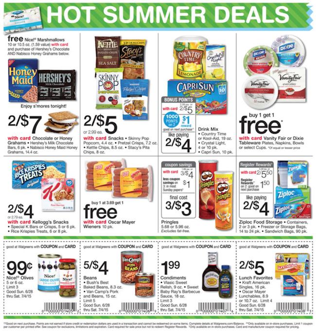 Walgreens weekly ad00005